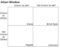 johari_window
